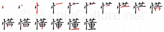 Chinese Word: 懂 - Talking Chinese English Dictionary