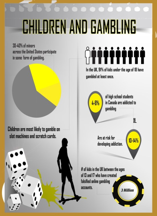 Children-and-Social-Gambling-Infographic