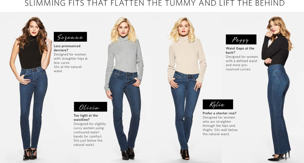 French Dressing Jeans Fit Guide
