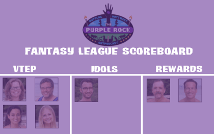fantasy league scoreboard- Cambodia