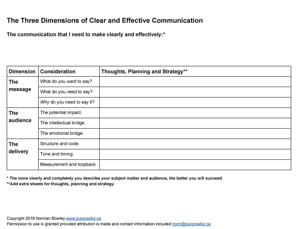 Effective Communication Worksheets