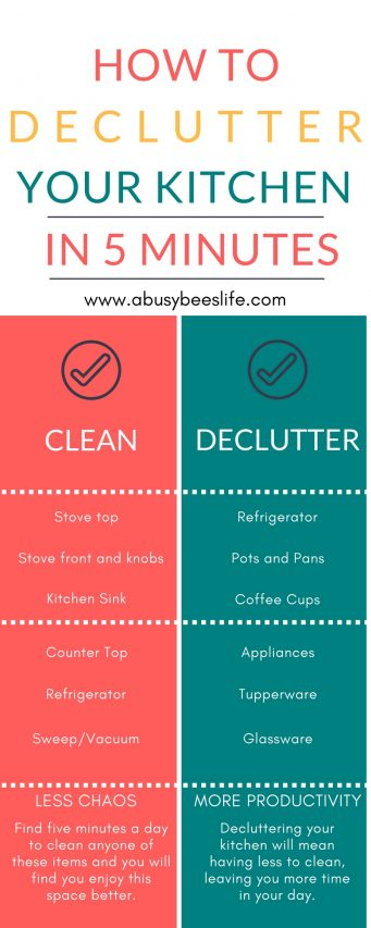 Declutter your kitchen checklist