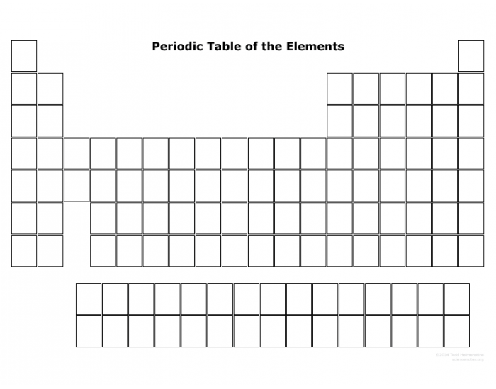 Locating elements on a Blank periodic table 1-20