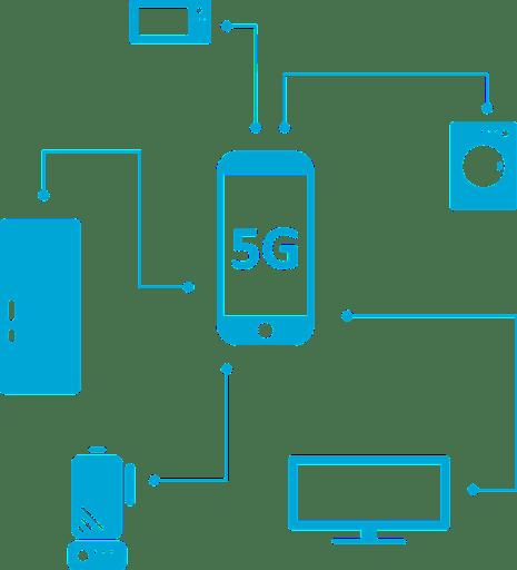 El Salto del 5G