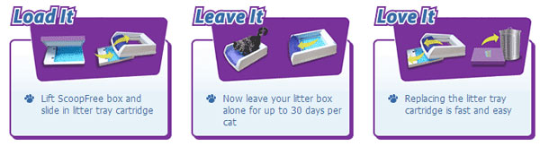 ScoopFree Litter Box Steps