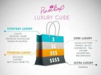 The Luxury Handbag Market - PurseBop