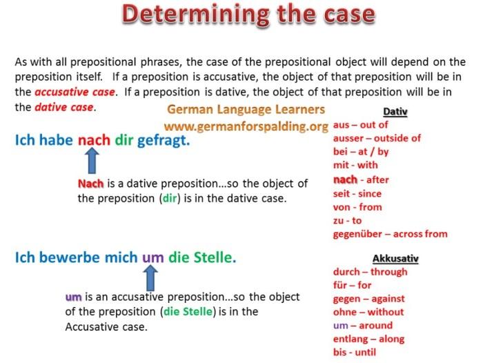 Determining the case