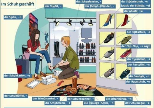 Bahasa Jerman di toko sepatu
