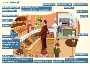 Bahasa Jerman ditoko roti. in der bäckerei