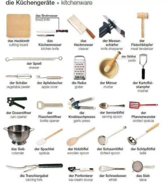 Peralatan dapur dalam Bahasa Jerman