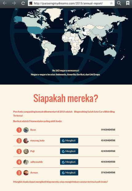 5 Komentator blog paling aktif di tahun 2015