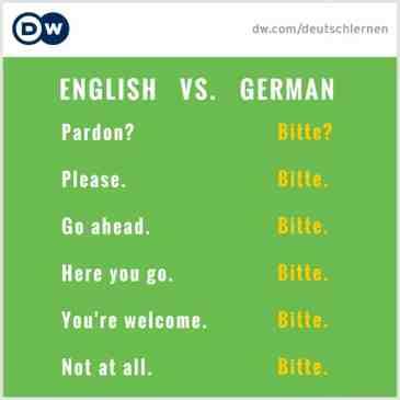 Deutsch ist total einfach!