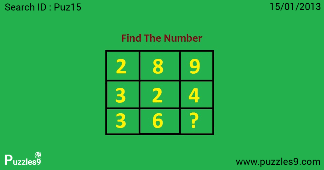 What number is missing in this box? Missing Number Puzzles | puz15