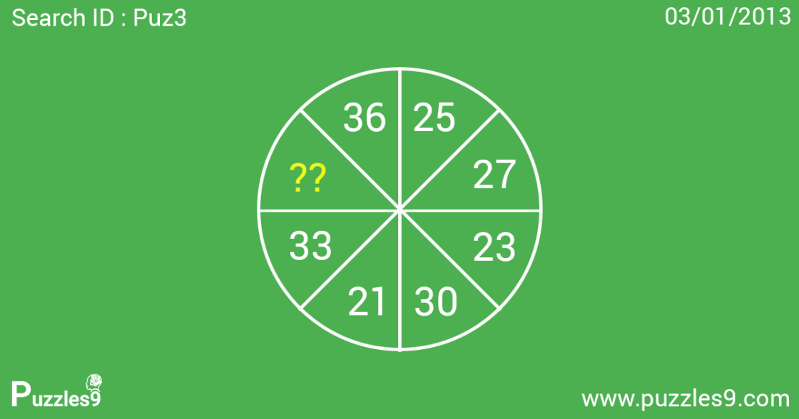 Which number completes the sequence: Number Sequence Puzzles - PUZ3