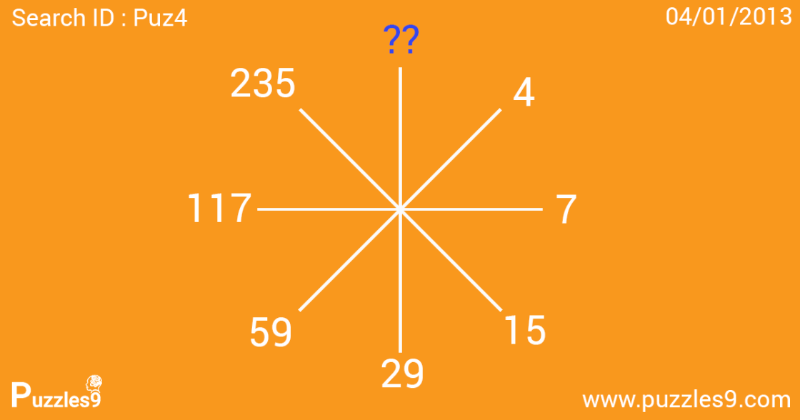 Find next number in sequence: Number Sequence Puzzles | puz4