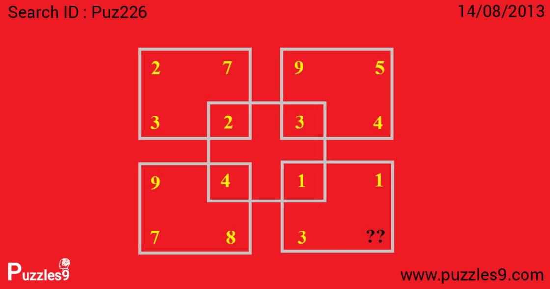find the missing number in last box last place | puz226