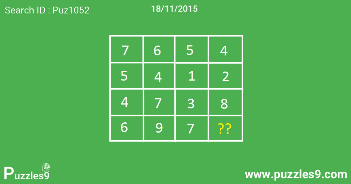 Find the missing number in this rectangle : daily puzzle in puzzles9 : 18/11/2015 | puz1052