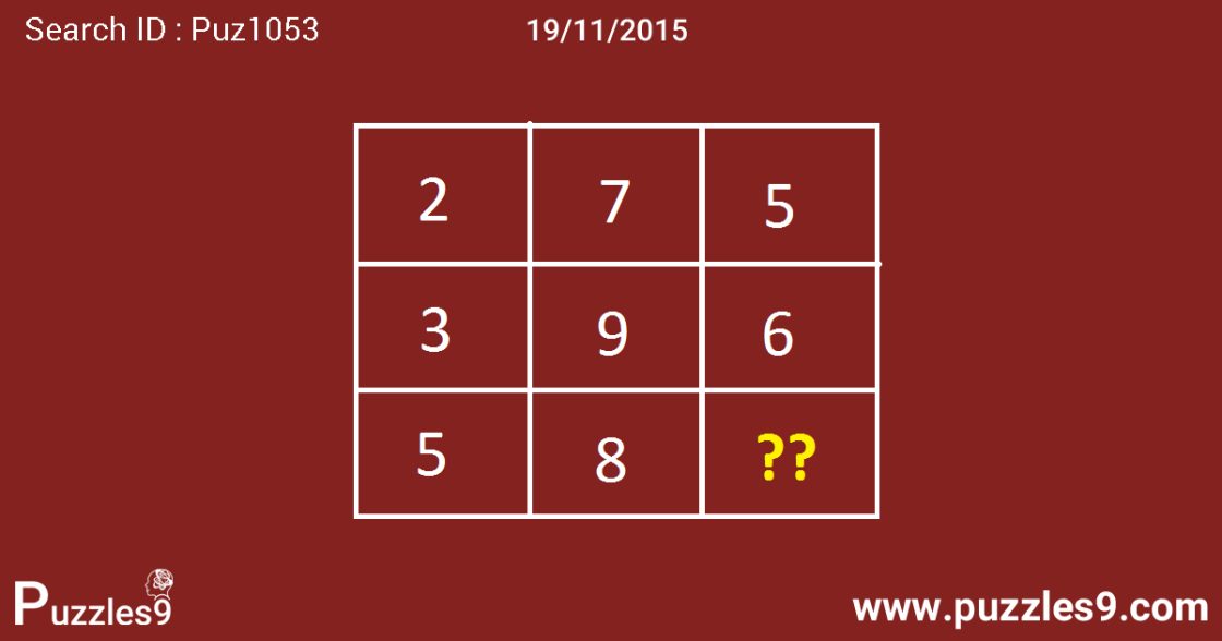 Identify the missing number in this number sequence puzzle : daily puzzle - puzzles9 : 19/11/2015 | puz1053