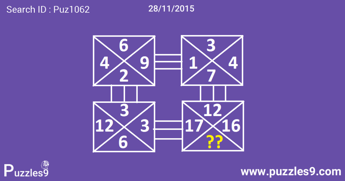 Tricky Missing Number Puzzle : Solve this if you can | Puz1062