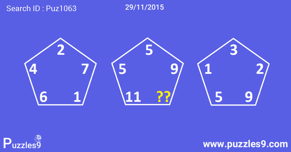Number Sequence Puzzles : Can You Find Answer to this | Puz1063