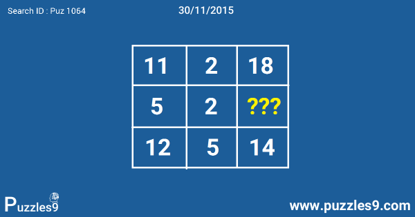 Find missing number in this number sequence puzzle | Puz1064
