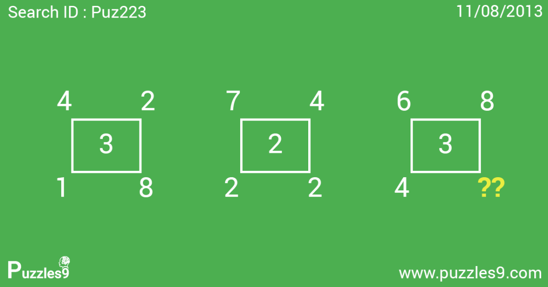 Awesome missing number puzzle with answer   Puz223