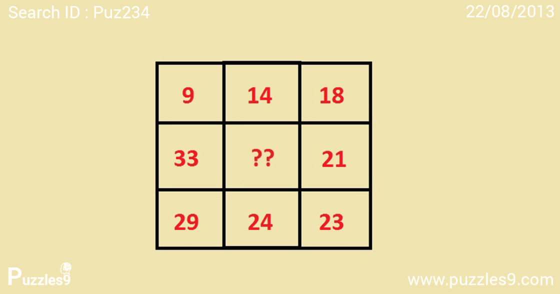 Is it diffucult to find center number in this : Number Sequence Puzzles | puz234