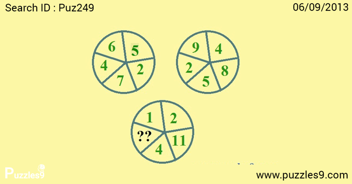 puzzles9 - find the missing number in the circle : missing number puzzle   puz249