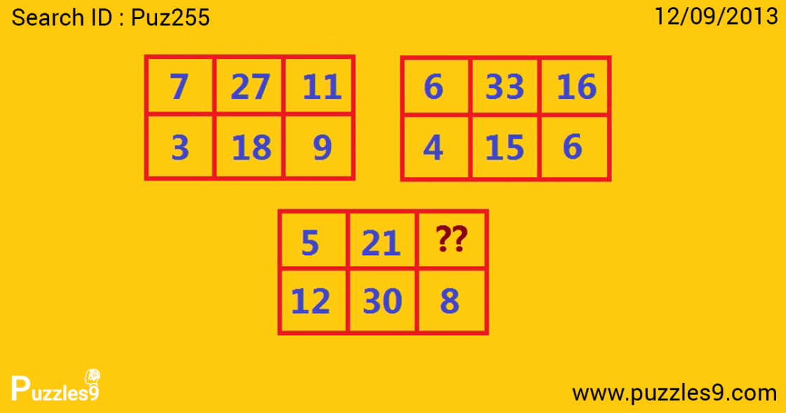 what number will come here in this missing number puzzle with answer | puz255
