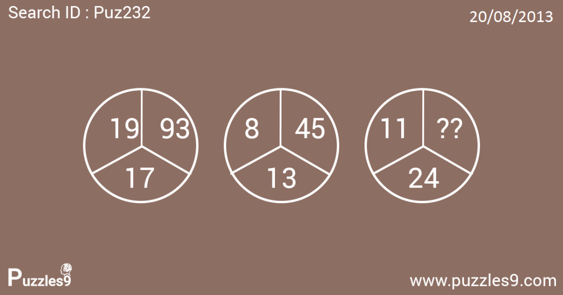 which number needs to go in the blank segment | puz232