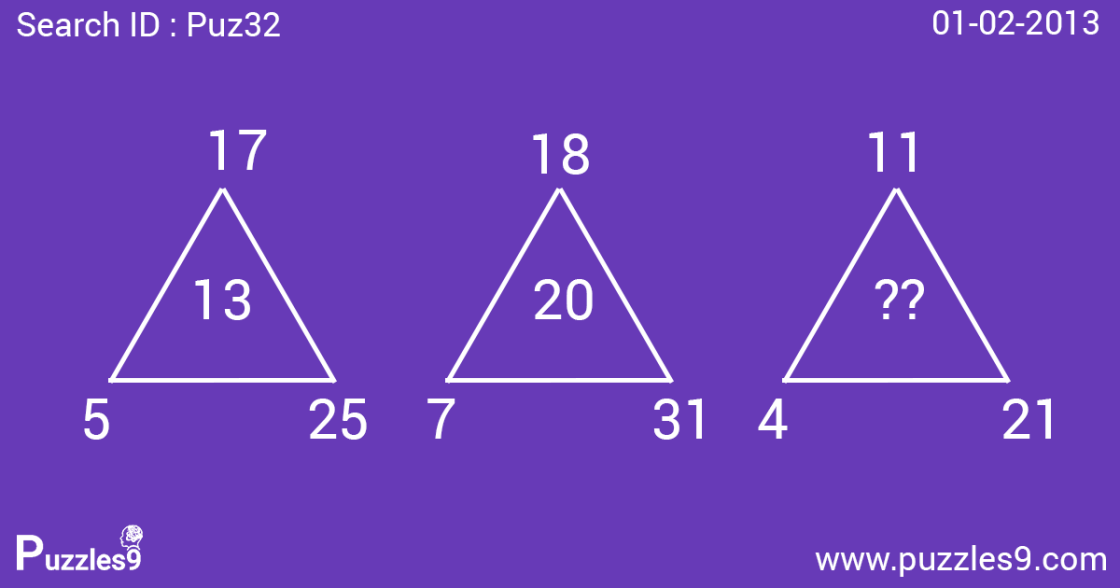 missing number puzzle with answer puz32 - 01/02/2013