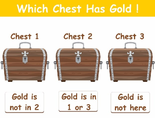 which-chest-has-gold-puzzle-answer