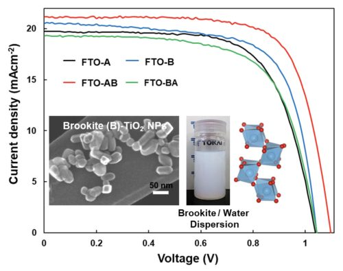 small resolution of titanium oxide helps perovskite solar cell reach 16 8 efficiency