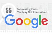 Amazing Google Facts