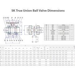 1 2 cpvc true union ball valve socket [ 1200 x 1200 Pixel ]