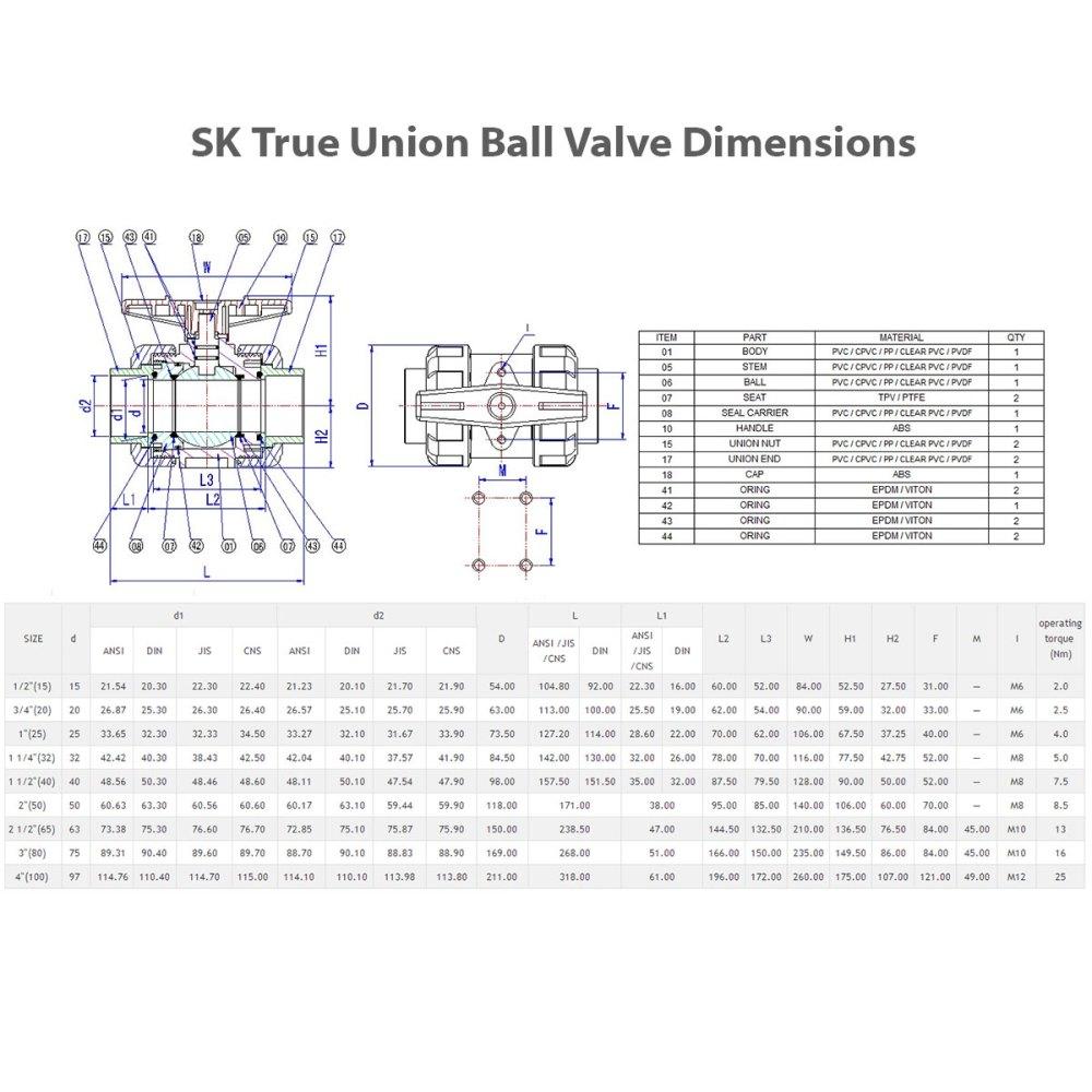 medium resolution of 1 2 cpvc true union ball valve socket