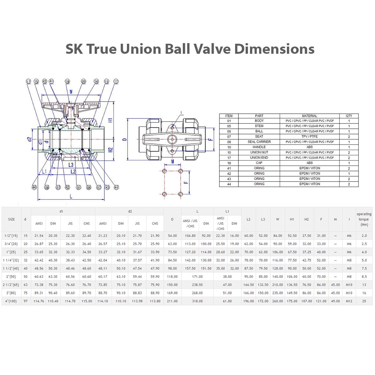 hight resolution of 1 2 cpvc true union ball valve socket