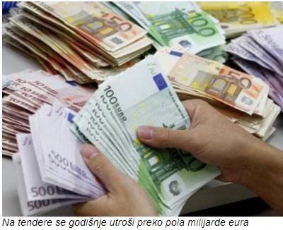 Državna komisija otkrila 411 nezakonitih tendera