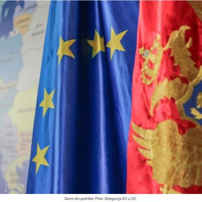 Od EU do 60 miliona povoljnih kredita