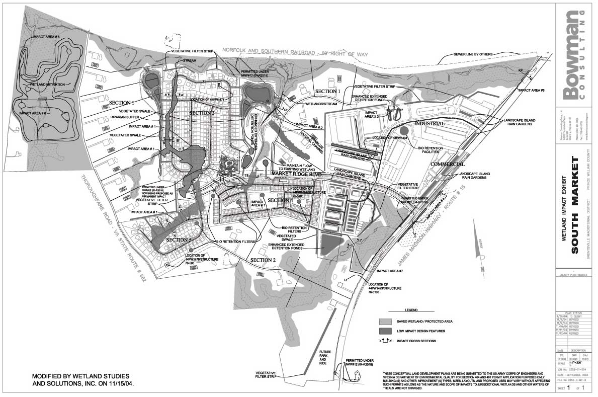 South Market Wetland Permits