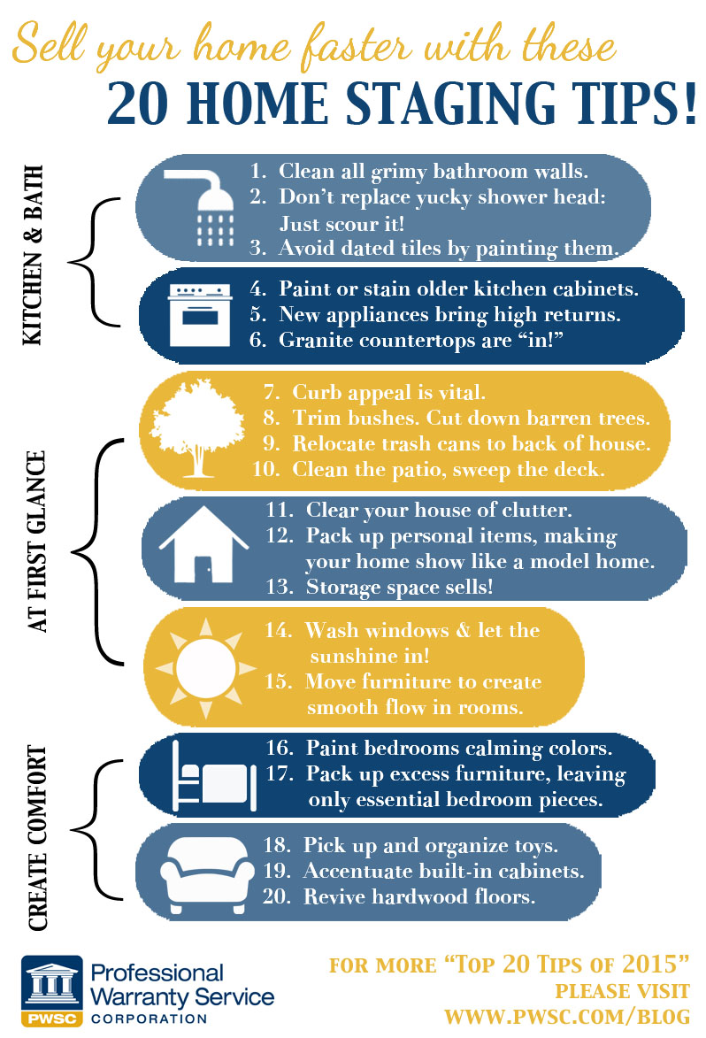 Home Staging Tips for your Budget  PWSC