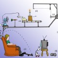 Rube goldberg photoshop contest 4530 pictures page 1 pxleyes com