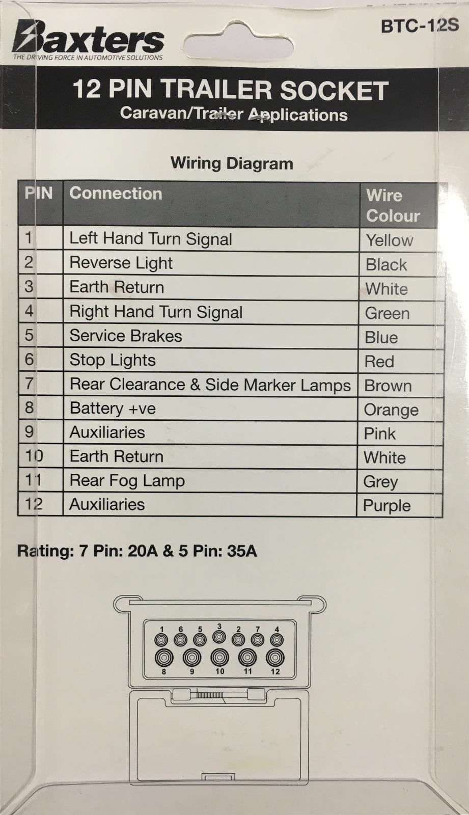 medium resolution of britax 12 pin trailer plug wiring diagram britax btc 12p 6 btc 12s