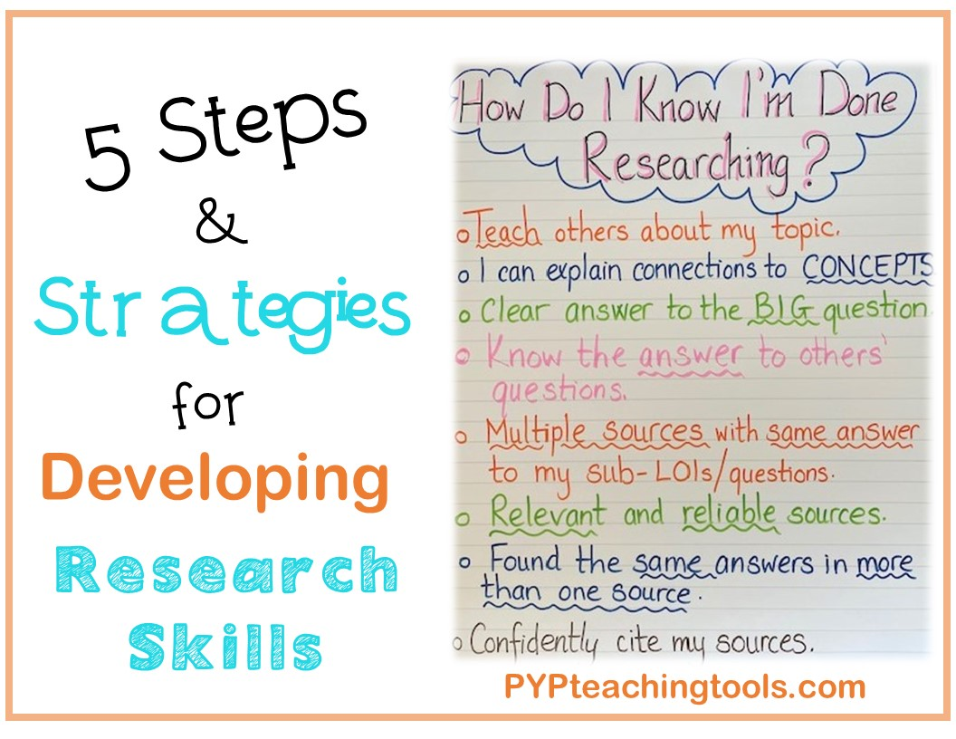 hight resolution of PYP Teaching Tools – Inquiry based teaching tips and tools for teachers  worldwide.