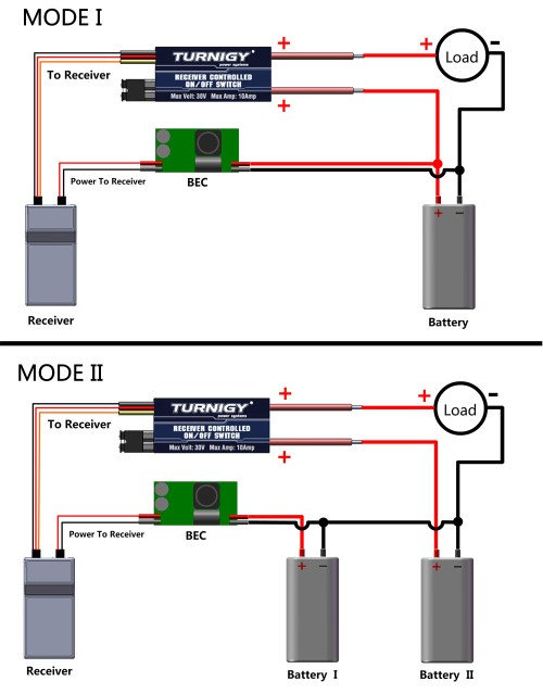 small resolution of e switch turnigy receiver controlled on off switch u003e r c electronics rc rc boat wiring diagram