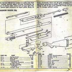 Daisy Air Rifle Parts Diagram 24 Volt Alternator Wiring One More Piece Of The Early No. 25 Puzzle | Gun Blog - Pyramyd Report