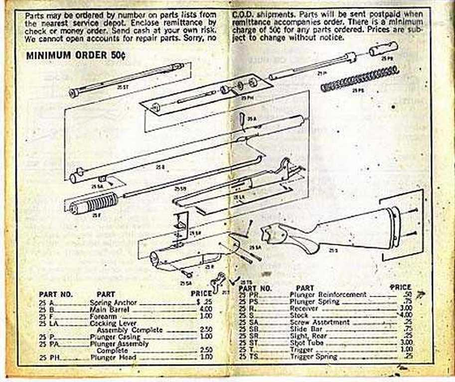 daisy air rifle parts diagram 2005 ford escape fuse box