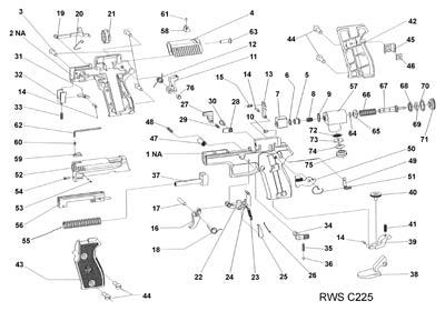 RWS C225 Guide Rot . RWS & Umarex.
