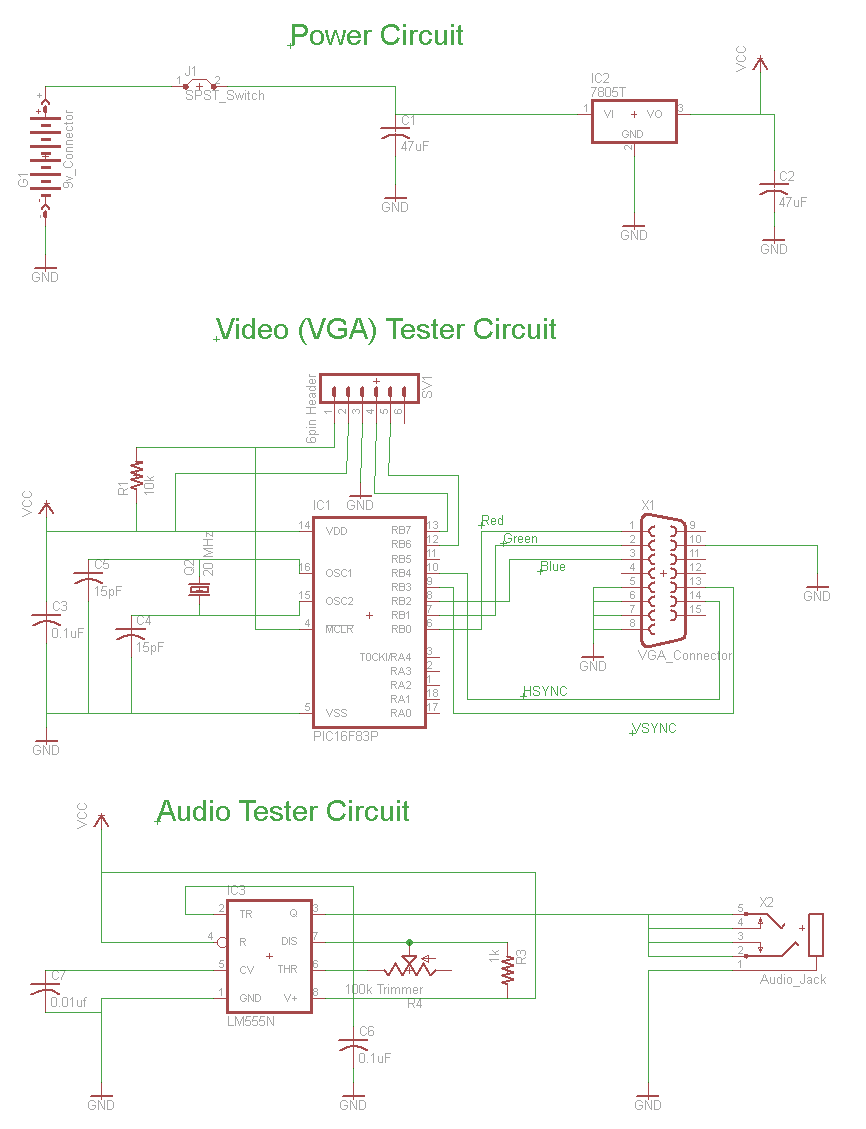 medium resolution of vga to av wiring diagram wiring librarywiring diagram and schematics source mini av test
