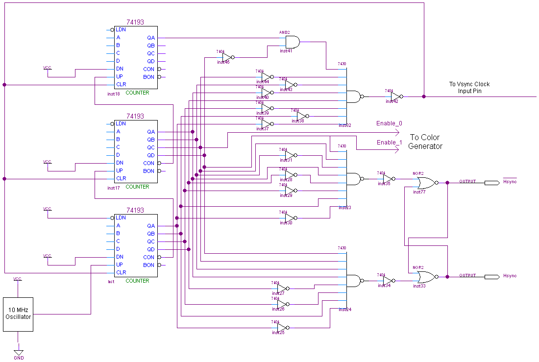 hight resolution of view hsync schematic